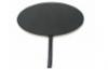 GPSGM800/2170FS antenna